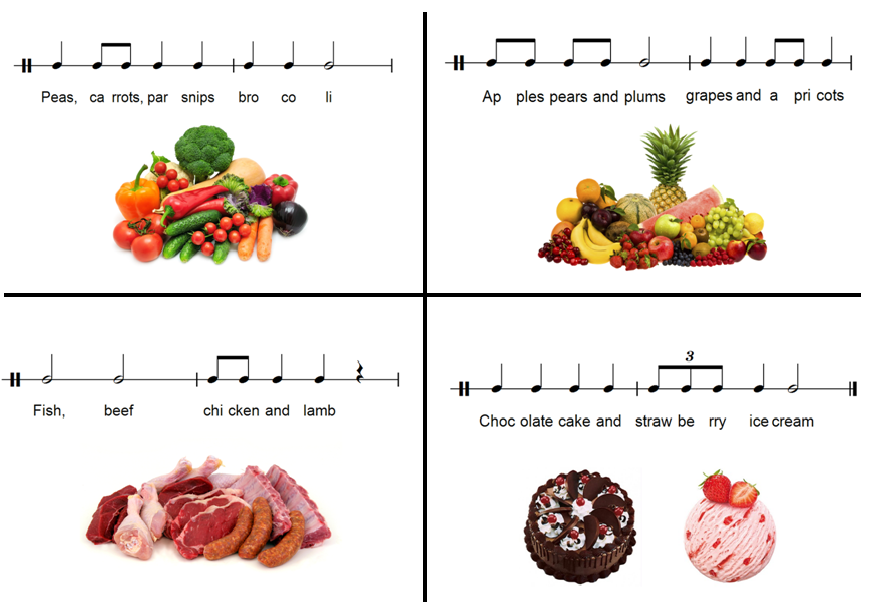 tasty rhythm diagram